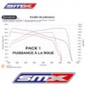Pack Stage 1 pour Yamaha YXZ 1000  R